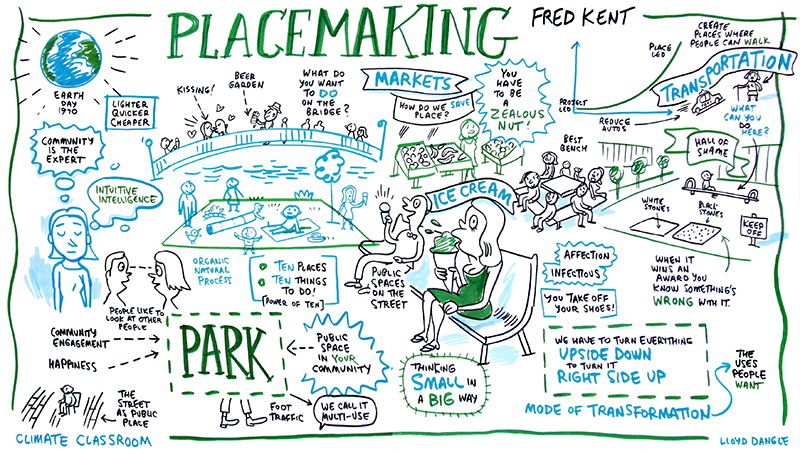 принципи на placemeking