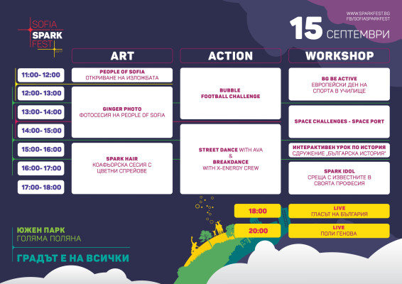 SOFIA SPARK FEST програма