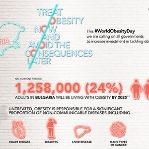 Отбелязваме световния ден за борба със затлъстяването