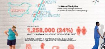 световния ден за борба със затлъстяването