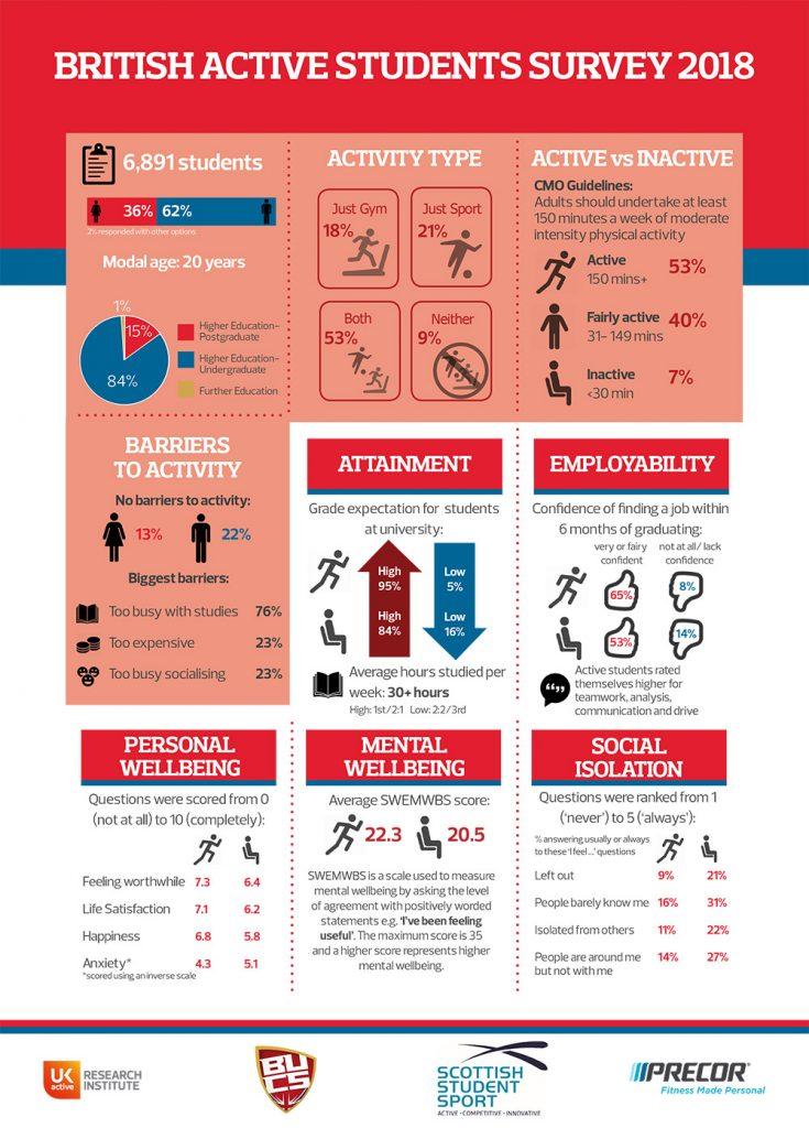 проучване-инфографика