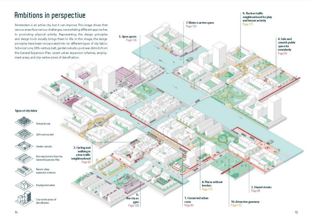 физическа активност в градска среда